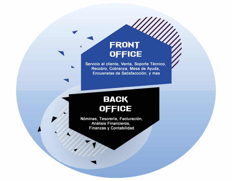 Back Office And Front Office